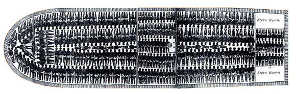 The Middle Passage - Slavery: Past and Present